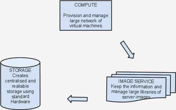Vmware vfabric tc server download